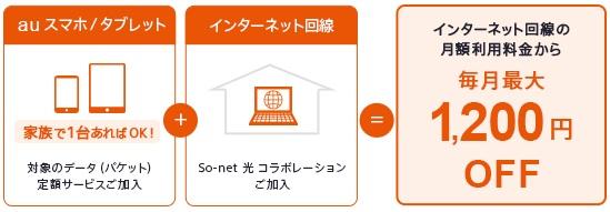 So-net光×auセット割