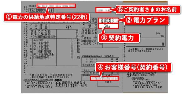東京電力検針表