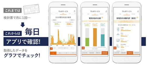 UQでんきのアプリ